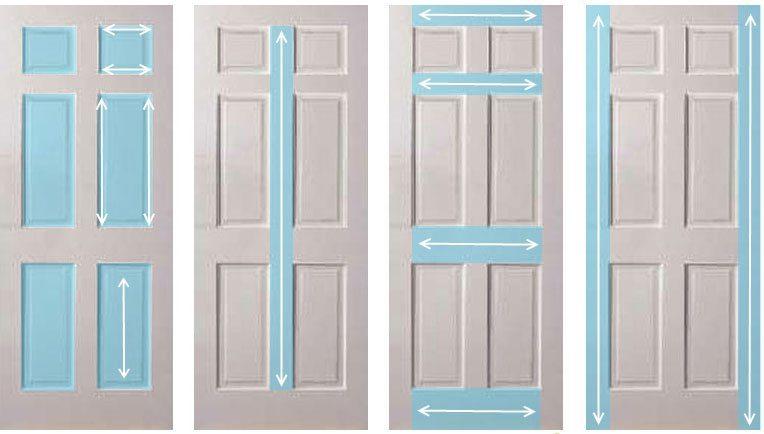 Направления окраски дверного полотна