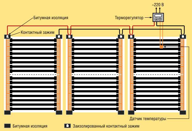 Общая схема подключения к сети