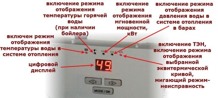 Управление электрокотлом