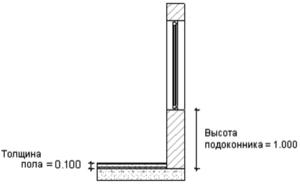 Стандарты установки подоконника