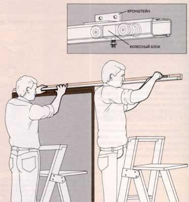 Установка раздвижных дверей своими руками: разметка, монтаж направляющей, крепление (фото и видео)
