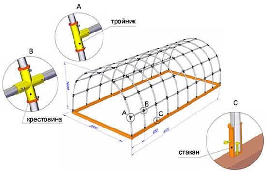 Чертеж теплицы из профильной трубы с монтажными узлами