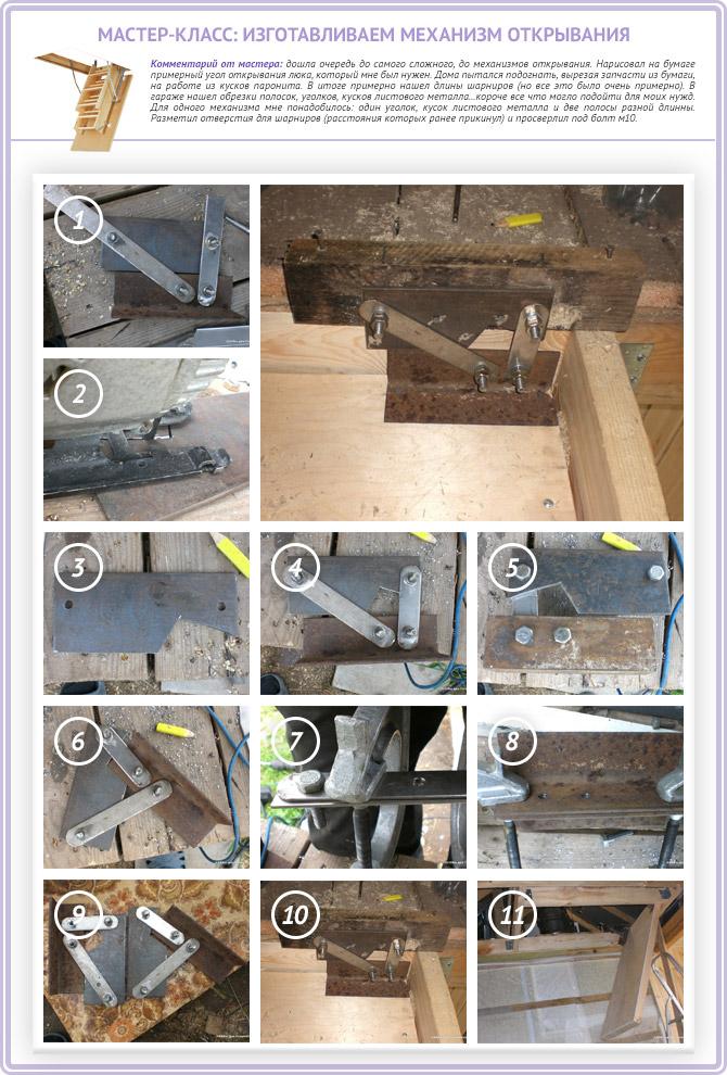 Изготавливем механизмы открывания чердачной лестницы своими руками
