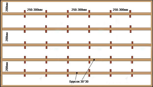 Схема устройства деревянного каркаса для вагонки