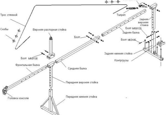 Механизм и устройство