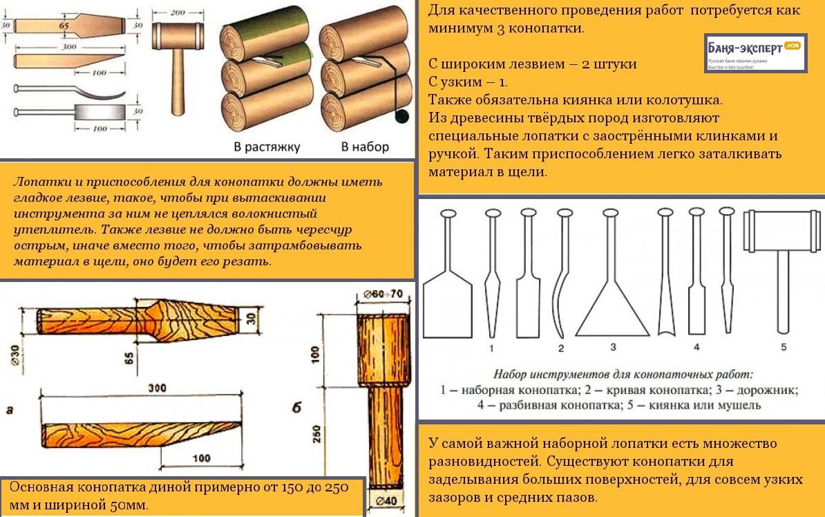 Инструменты для конопачения сруба