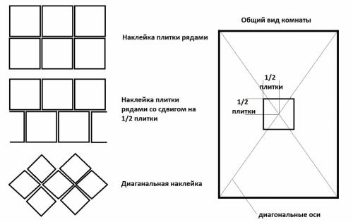 Укладка потолочной плитки по диагонали