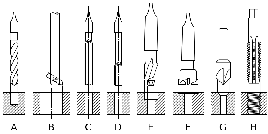 Зенкер
