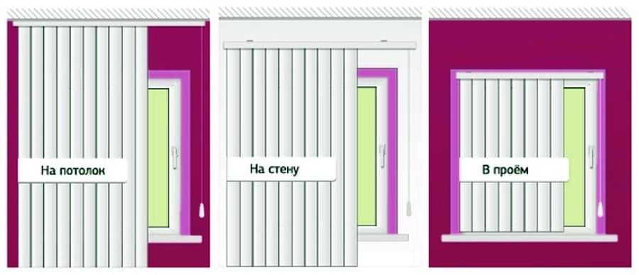 Как установить жалюзи на пластиковые окна: способы монтажа
