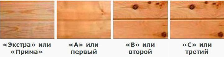 Классы деревянной вагонки
