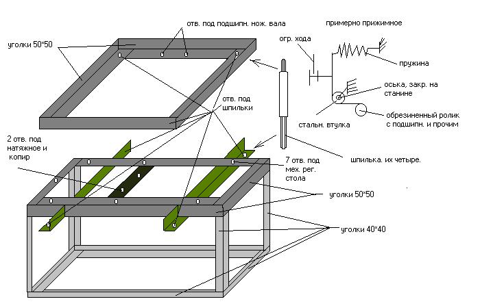 Конструкция рамы станка