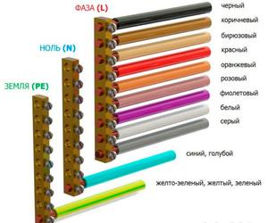 Как узнать значение цвета провода