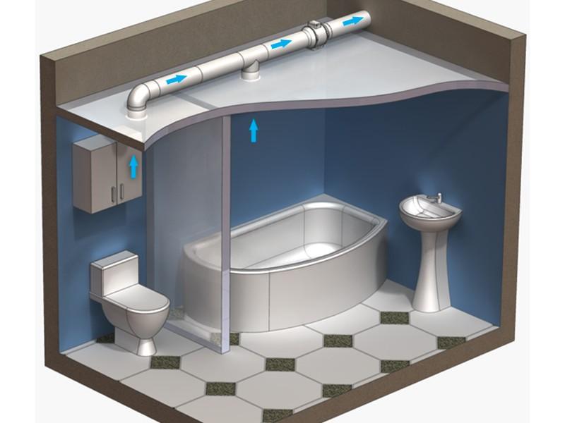Вентиляционный канал в ванной комнате