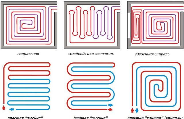 Теплые полы водяные монтажные в виде схемы укладки трубопроводов