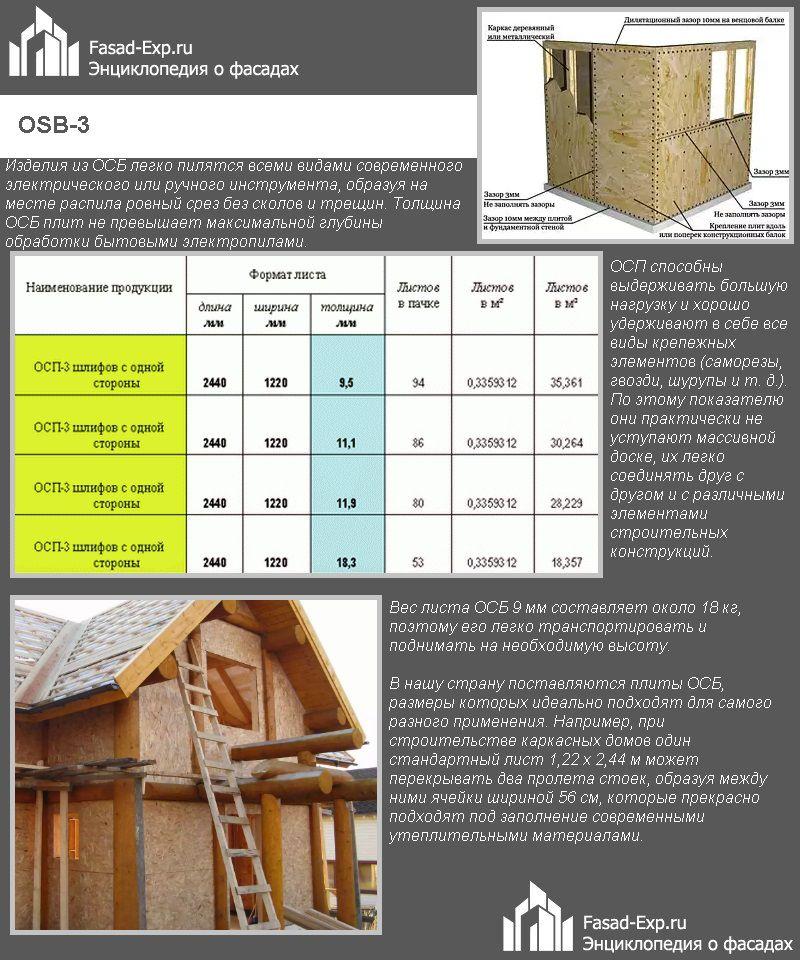 OSB-3