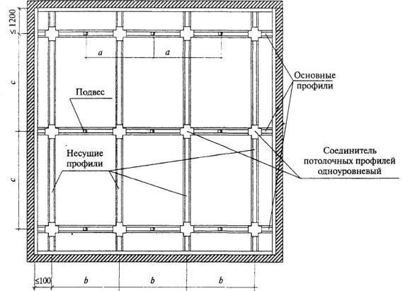 Схема устройства металлического каркаса для вагонки