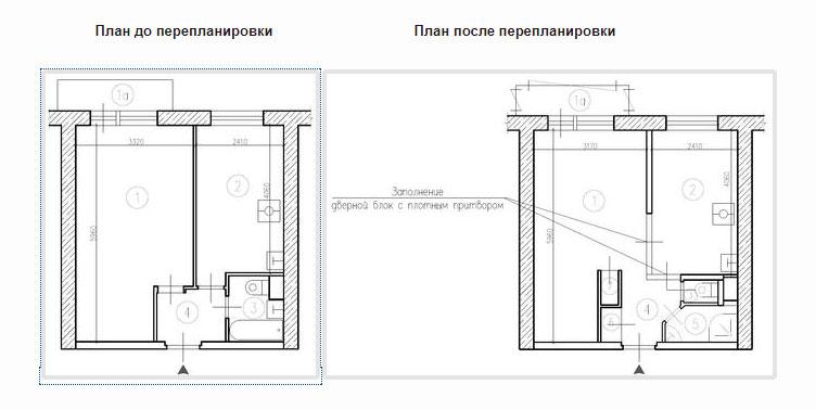 Образец перепланировки объединения кухни и комнаты