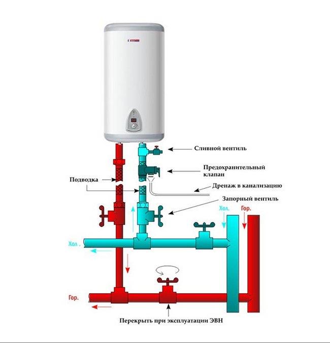 установка водонагревателя схема