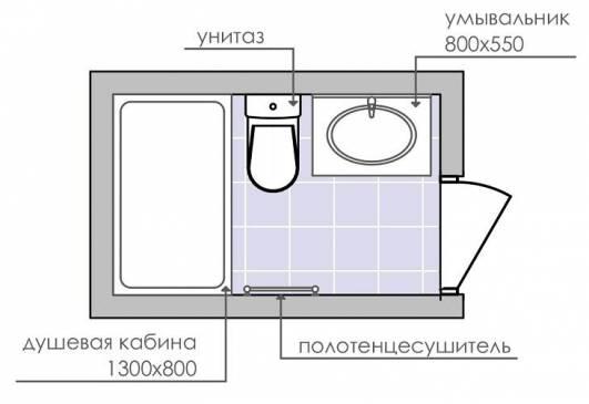 Хитрости планировки: дизайн совмещённого санузла