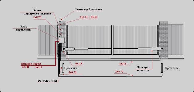 Схема автоматики для распашных ворот