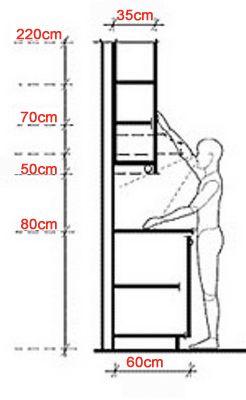 Ниже на фото слева указаны рекомендуемые высоты размещения полок