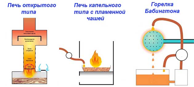 Схемы разных масляных отопителей