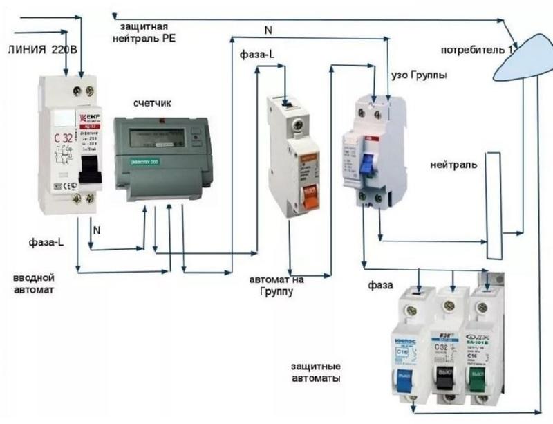 Схема включения вводного автомата
