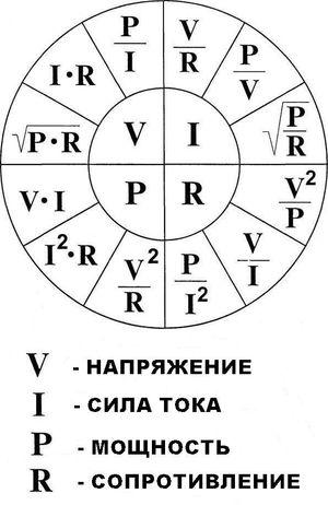 На рисунке показана графическая формула расчета тока и напряжения