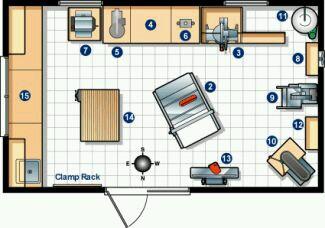 план - эскиз домашней мастерской столяра с разными вариантами размещения