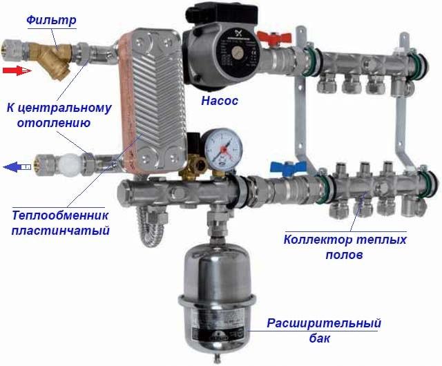 Схема присоединения теплообменника