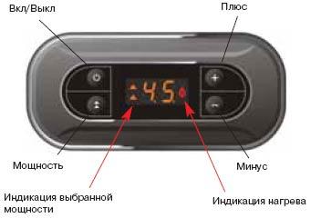 Индикатор