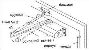 Как установить доводчик