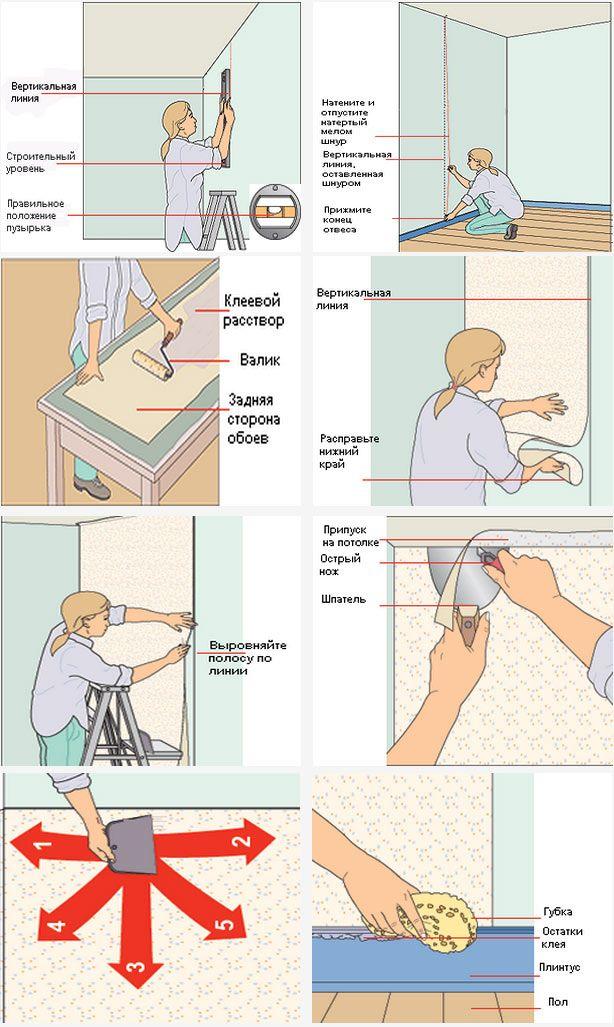 инструкция по оклеиванию