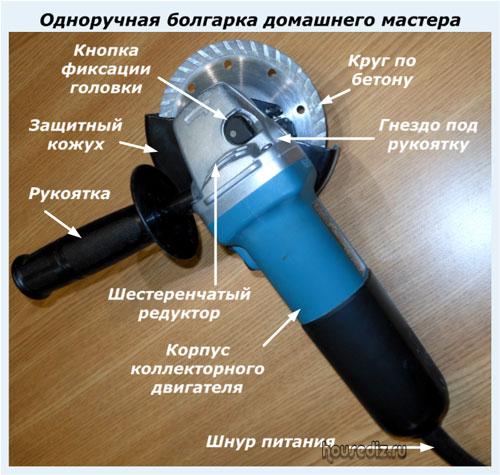 Одноручная болгарка домашнего мастера