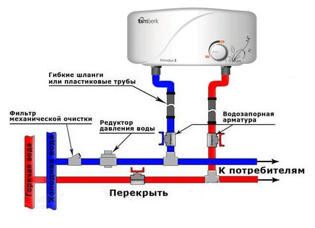 схема подключения водонагревателя к водопроводу в квартире