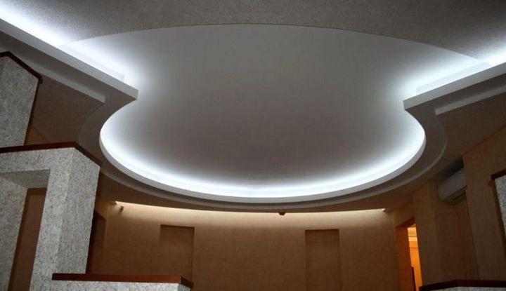 Размещение светодиодной подсветки В нишах
