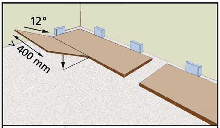 Графическое изображение процесса укладки ламината с замком