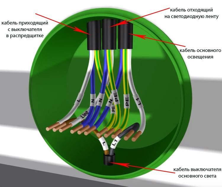 схема подключения светодиодной ленты и основного света в распредкоробке