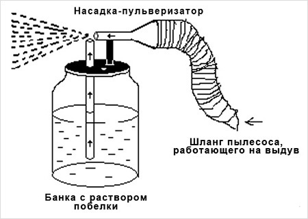 Устройство пульверизатора