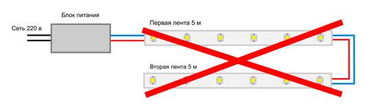 Неправильная схема подключения светодиодной ленты