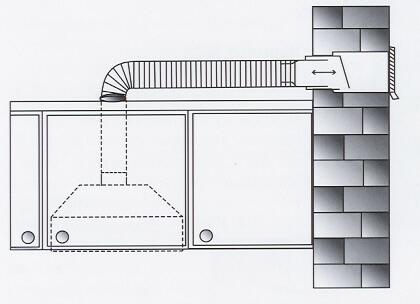 Правильный вывод воздуховода в вентиляцию