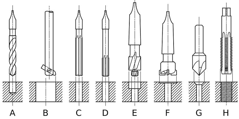Разновидности зенковок