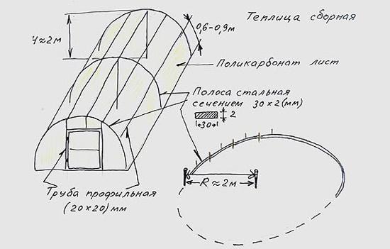 Чертеж-набросок для изготовления теплицы из поликарбоната