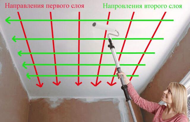 как побелить потолок известью