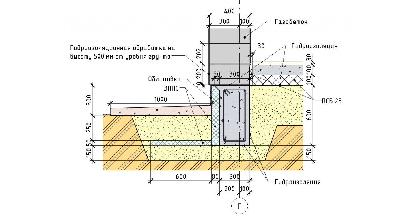 Схема стен с МЗЛФ фундаментом