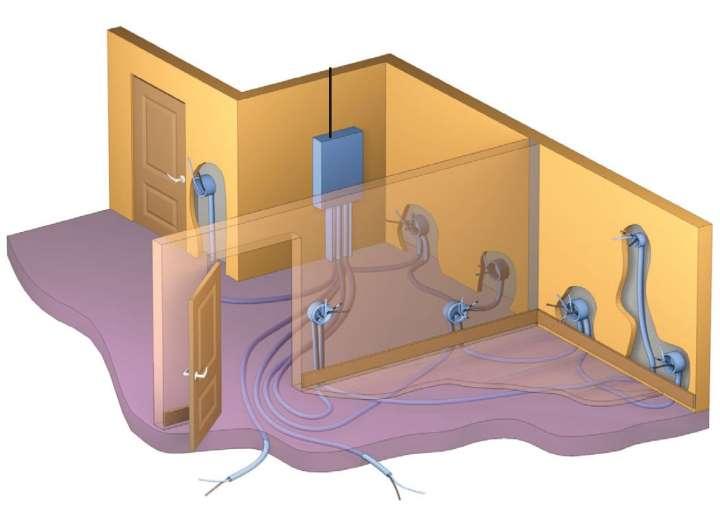 Схема проводки для обустройства электроотопления