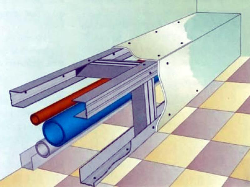 Установка гипсокартонного короба для труб