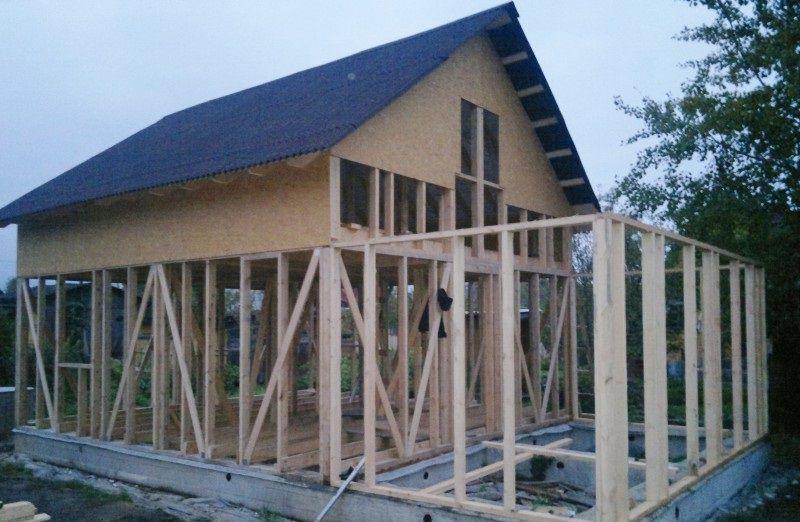 Завершенная отделка крыши
