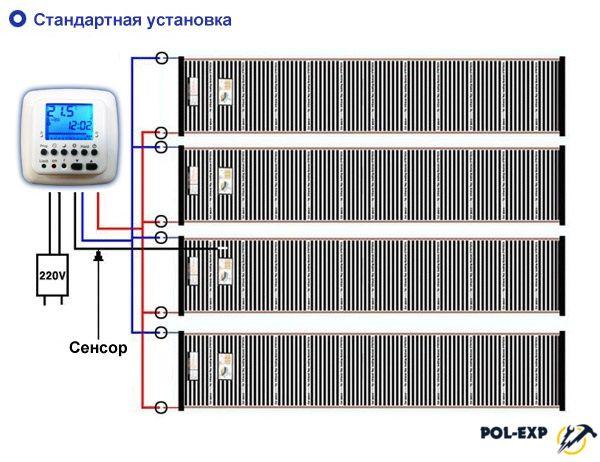 Схема стандартной установки ИК пленочного пола