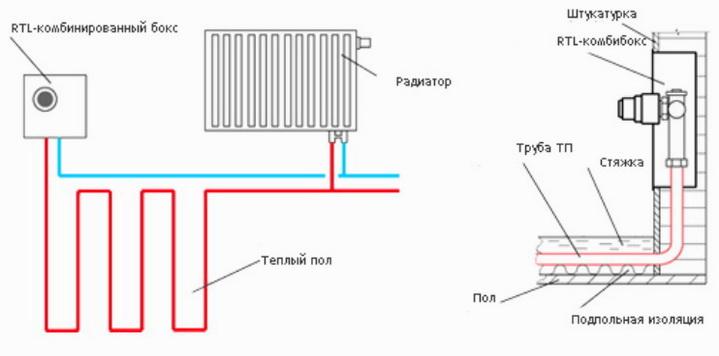 rtl клапан для теплого пола